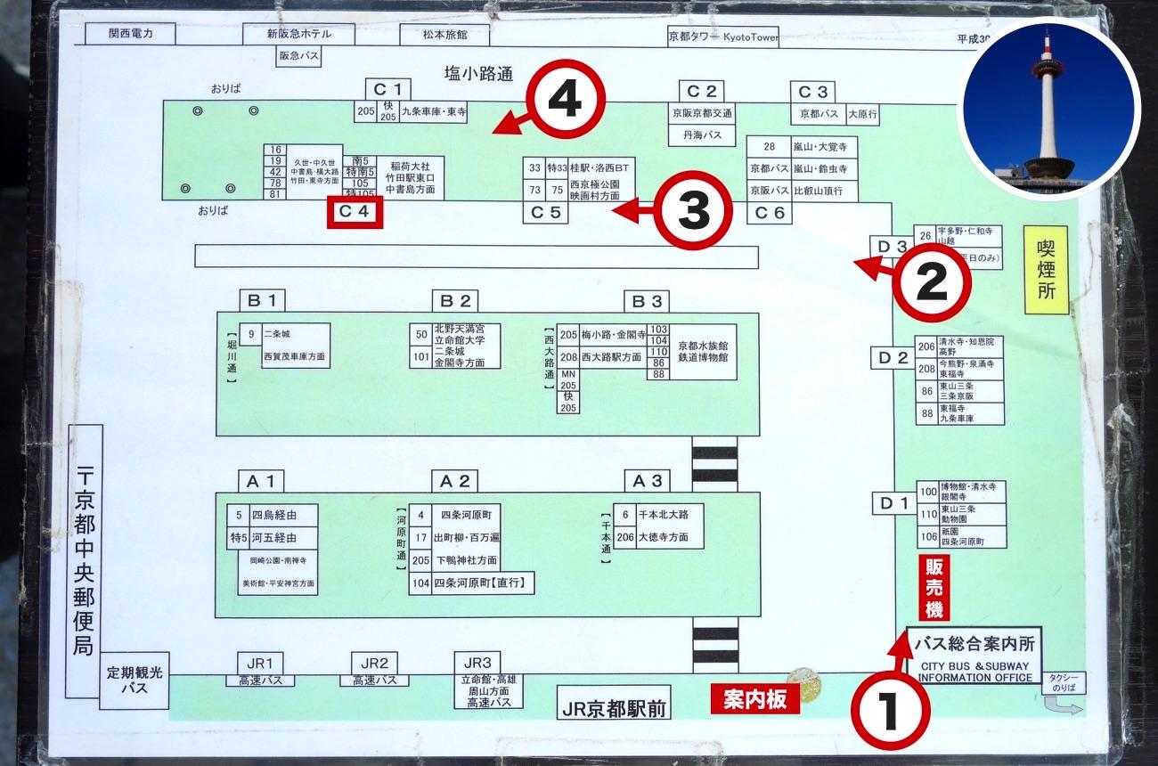 京都駅前バスのりば