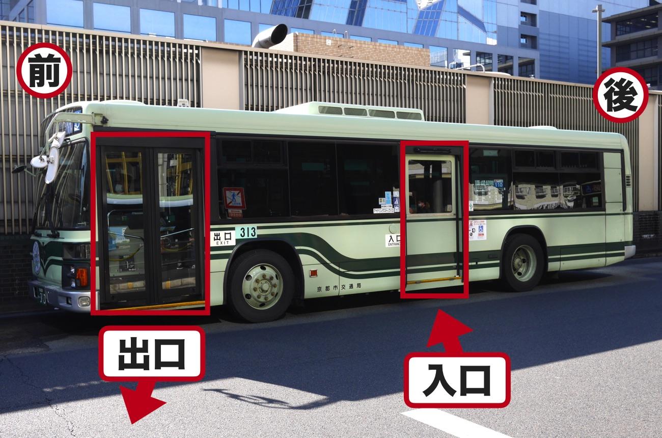 京都市バスの乗り方